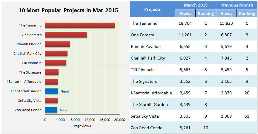 march2015