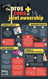 Jointownershipdiagram