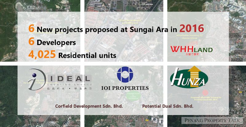 proposed-sungai-ara-projects