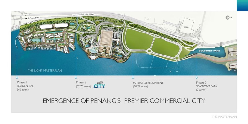Penang Waterfront Convention Centre Penang Property Talk