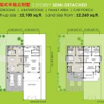 seri-berapit-semi-d-floor-plan