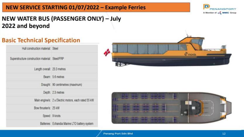 water-bus-plan2